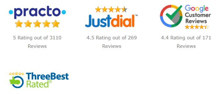 Ratings of best skin doctor in jaipur sachin sharda